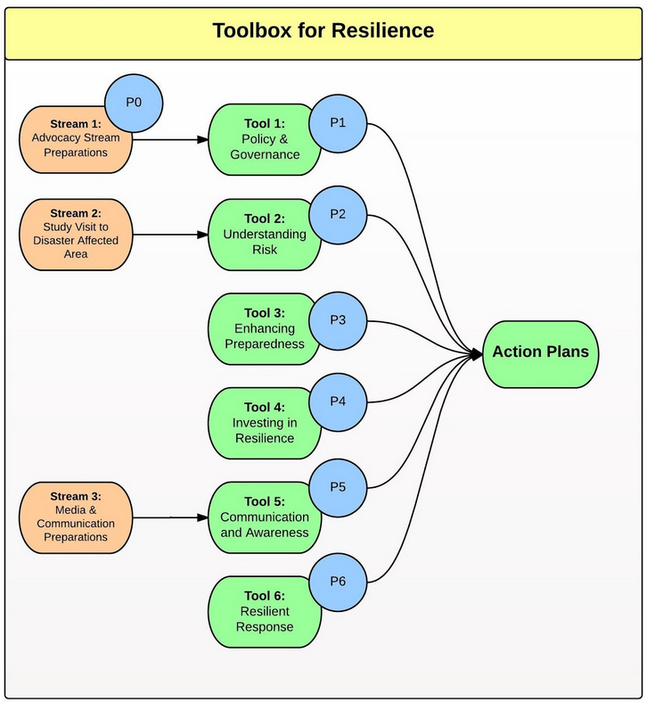toolbox_diagram